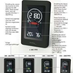 CO2 Messgerät Luftmessung Luftqualität Warnung Hinweise Lüftung Lüften Frischluft Frische Luft Überwachung technoline Testsieger Stiftung Warentest WL1030